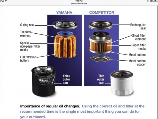 Oil Filter Cross References